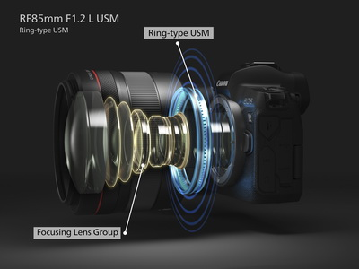 The Launch of Canon RF 85mm f/1 2L USM Lens - The Ultimate